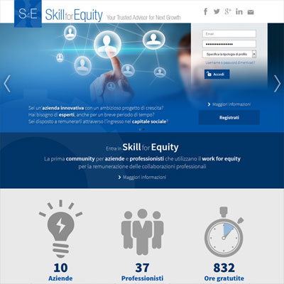 Skill for equity